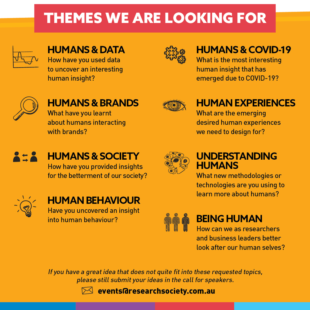 Human Insights Conference Themes