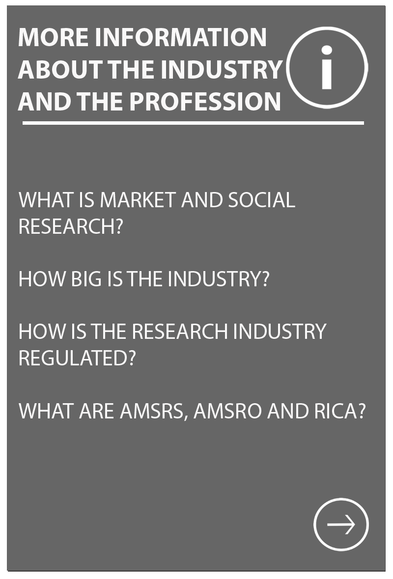 The Importance of Research - Australian Market & Social