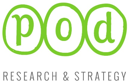 pod research & strategy